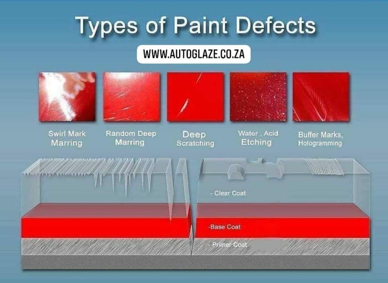 Pin By Juan Santiago On Car Detailing Car Paint Repair Car Cleaning Auto Detailing Automotive Detailing