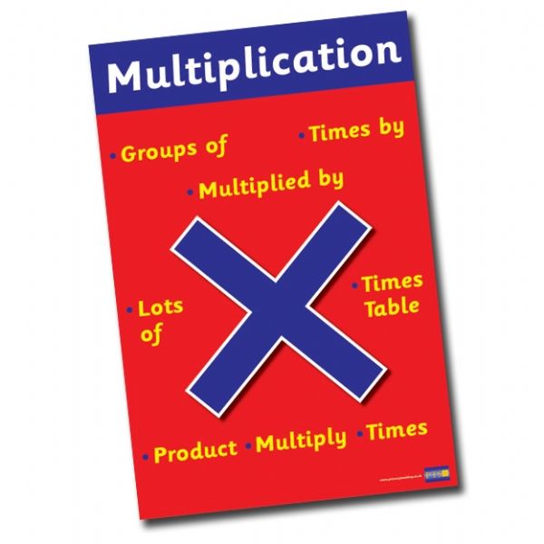 Multiplication Symbol And Vocabulary Paper Poster A2 620mm X 420mm Multiplication Vocabulary Personalised Postcards