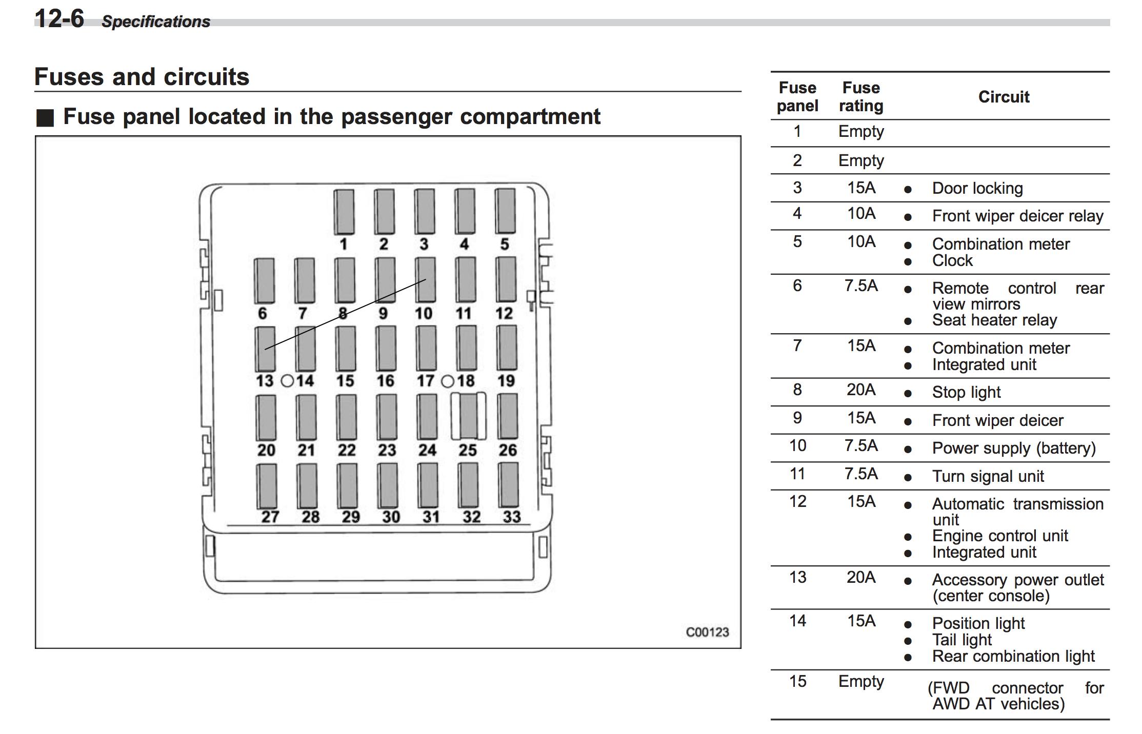 G37 Fuse Box DiagramPinterest