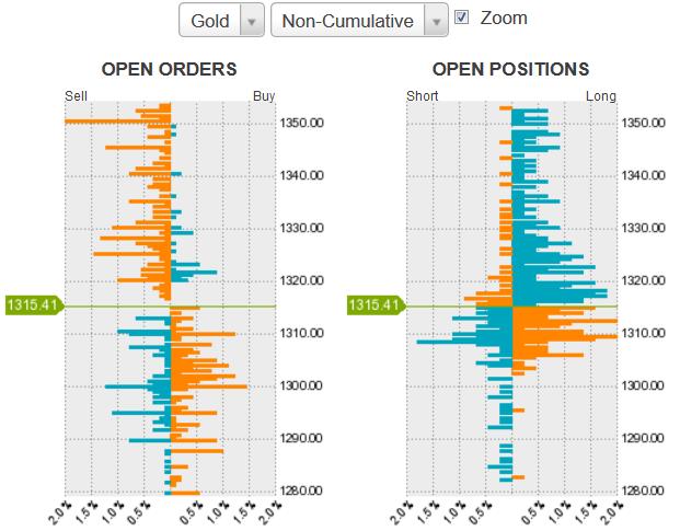 Ut markets forex peace army calendar 1 2 3 swing forex signals