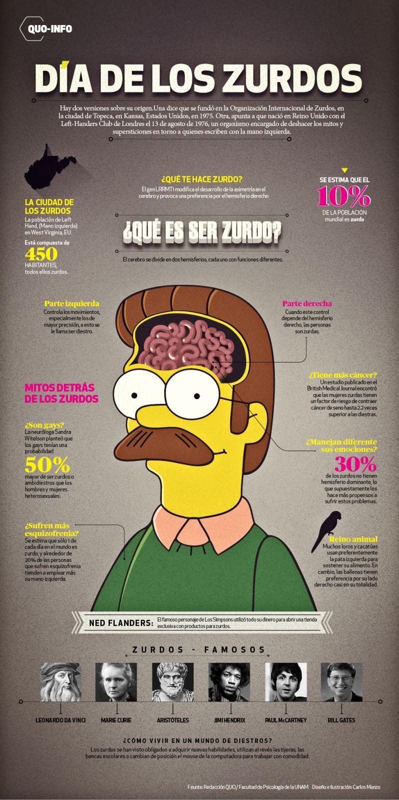 Pin De Dey Moreno En Imagenes Frases Humor Frases Divertidas Frases Graciosas