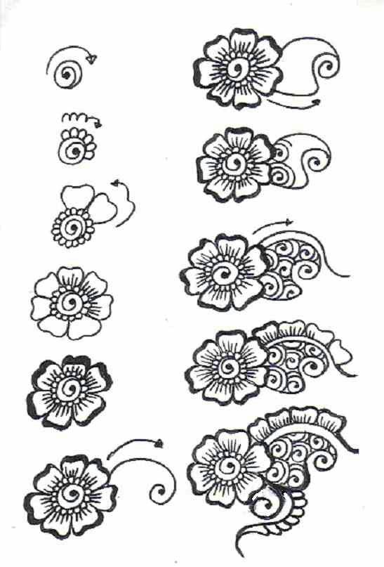 Mendi Henna Tutorial, or just a beautiful flower pattern | Zentangle ...