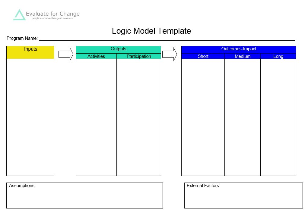 Related Image  Logic Models