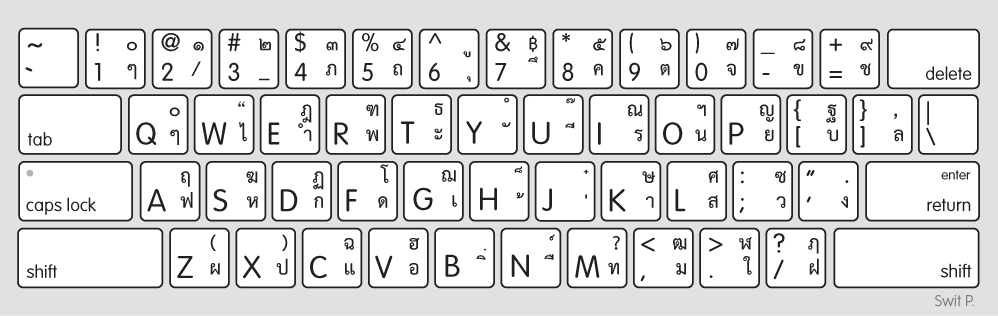 how to learn english typing on computer keyboard pdf