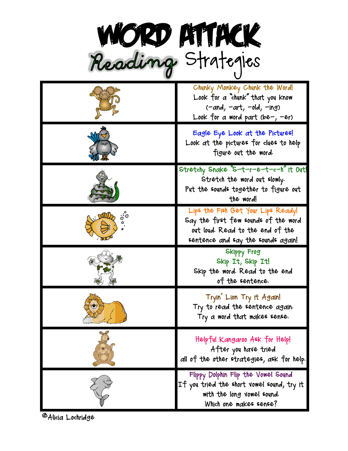 Word Strategies Materials