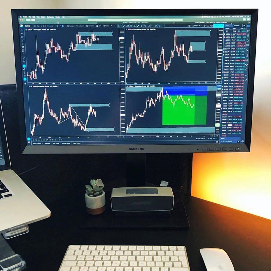 Forex And Crypto Trading Start Now To Earn Good Money From It Join