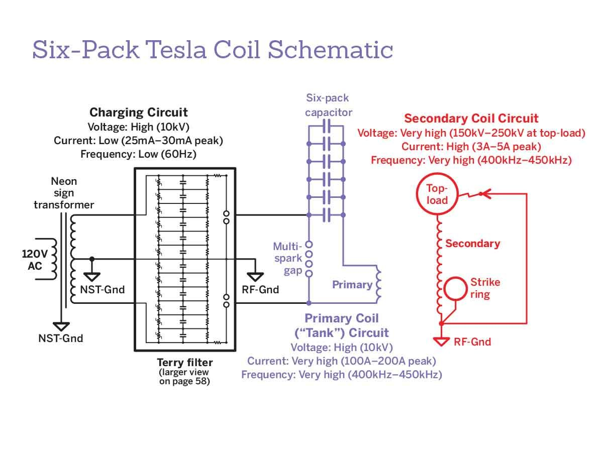 hight resolution of the six pack tesla coil