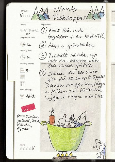 Moleskine Passions Recipe Journal - Soup art journal Pinterest - recipe journals
