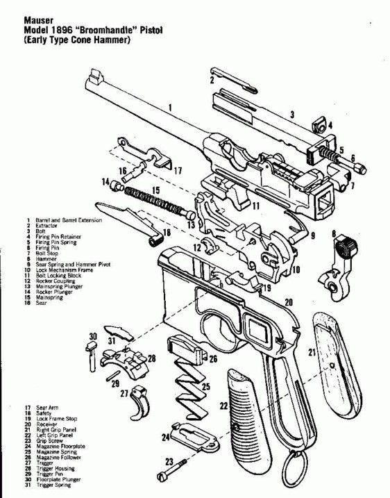 M1 Garand Schematic Diagram