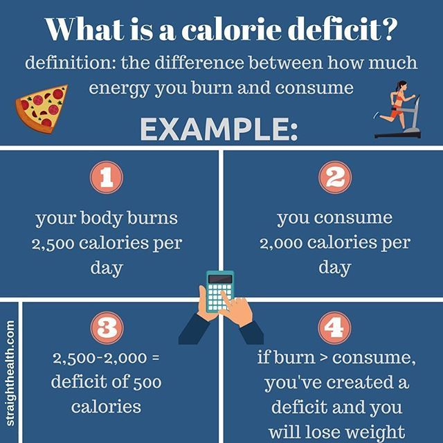 Calories Per Day For Weight Loss Goal