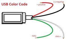 faeff0c3e04339e63d448e7e03d64fe6 keyboard microsoft usb wire color code efcaviation com usb optical mouse wiring diagram at eliteediting.co