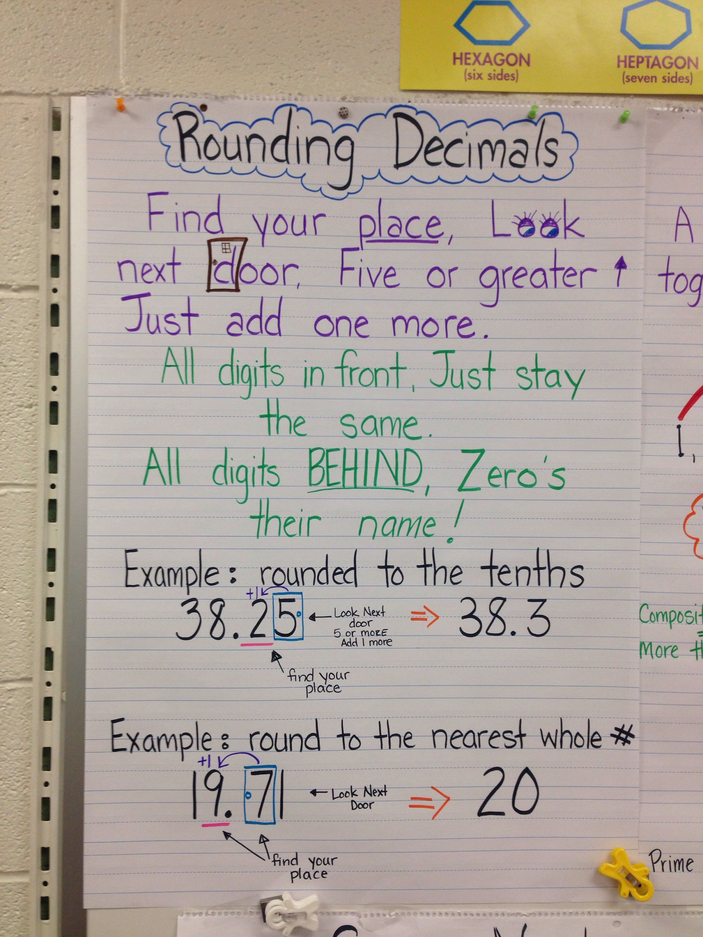 Rounding Decimals Anchor Chart