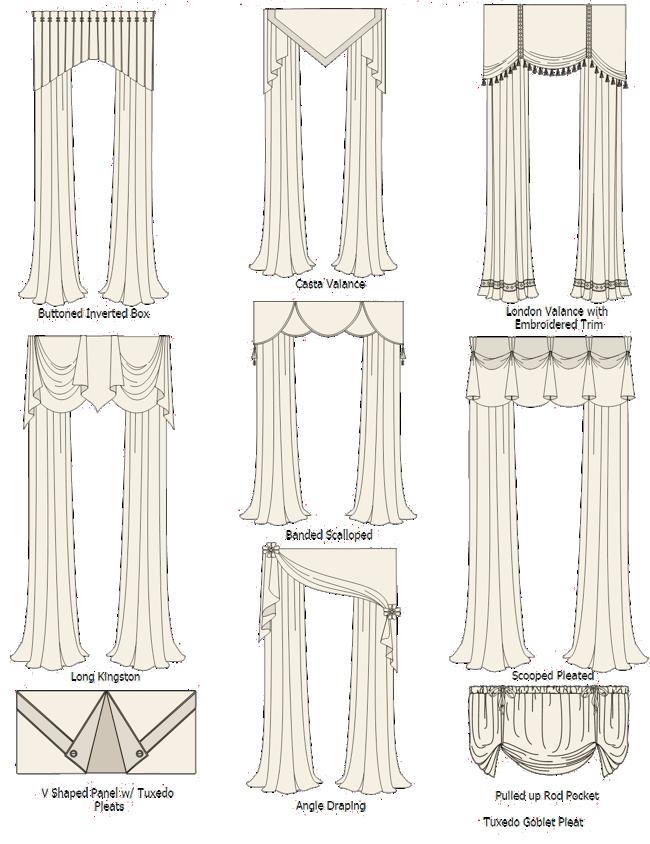 Loading Drapery Designs Custom Drapery Curtains