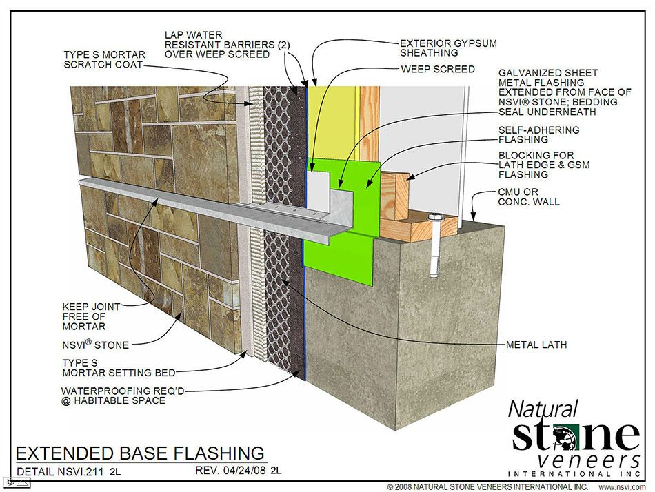 Stone Veneer Details : Architectural specs and detail drawings natural stone