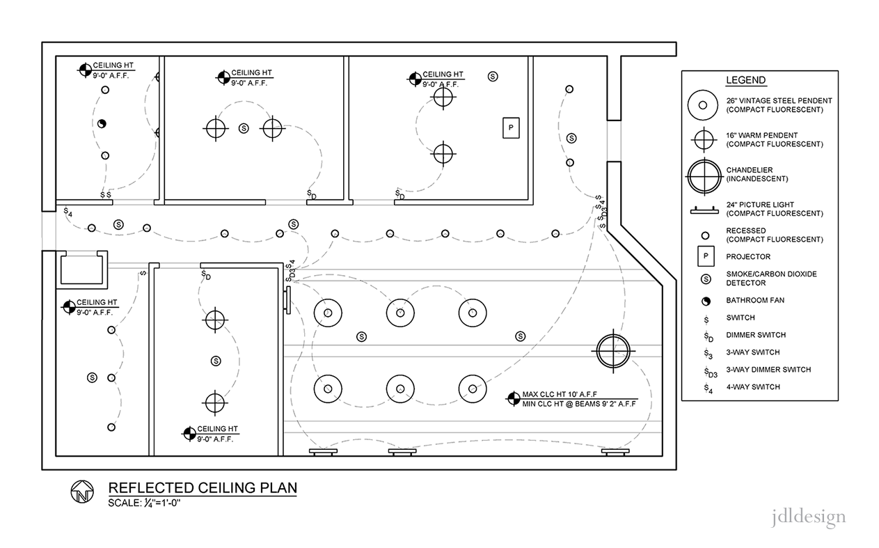 lighting floor plan symbols
