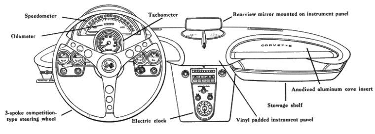 1959 corvette dashboard