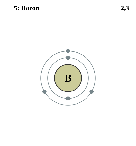 search google and atoms on pinterest : boron diagram - findchart.co