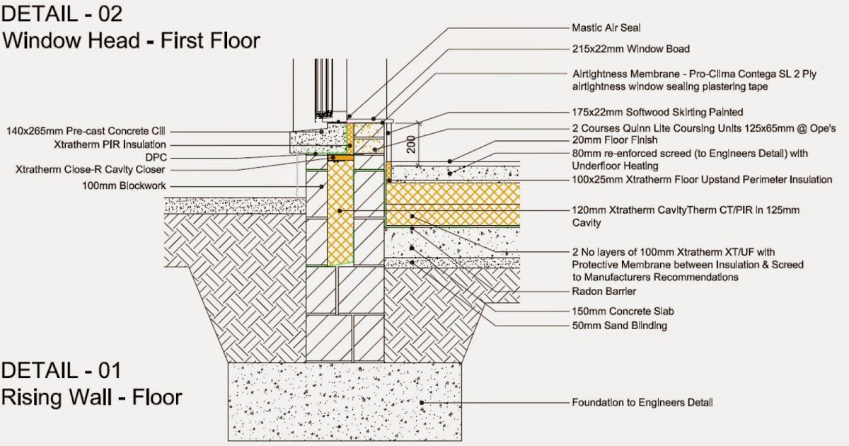 Wall Make Up 365mm Insulated Block Construction 140mm Inner Leaf 125mm Rigid Xtratherm Insulation And 100mm External Leaf T Passive House Wall Passive