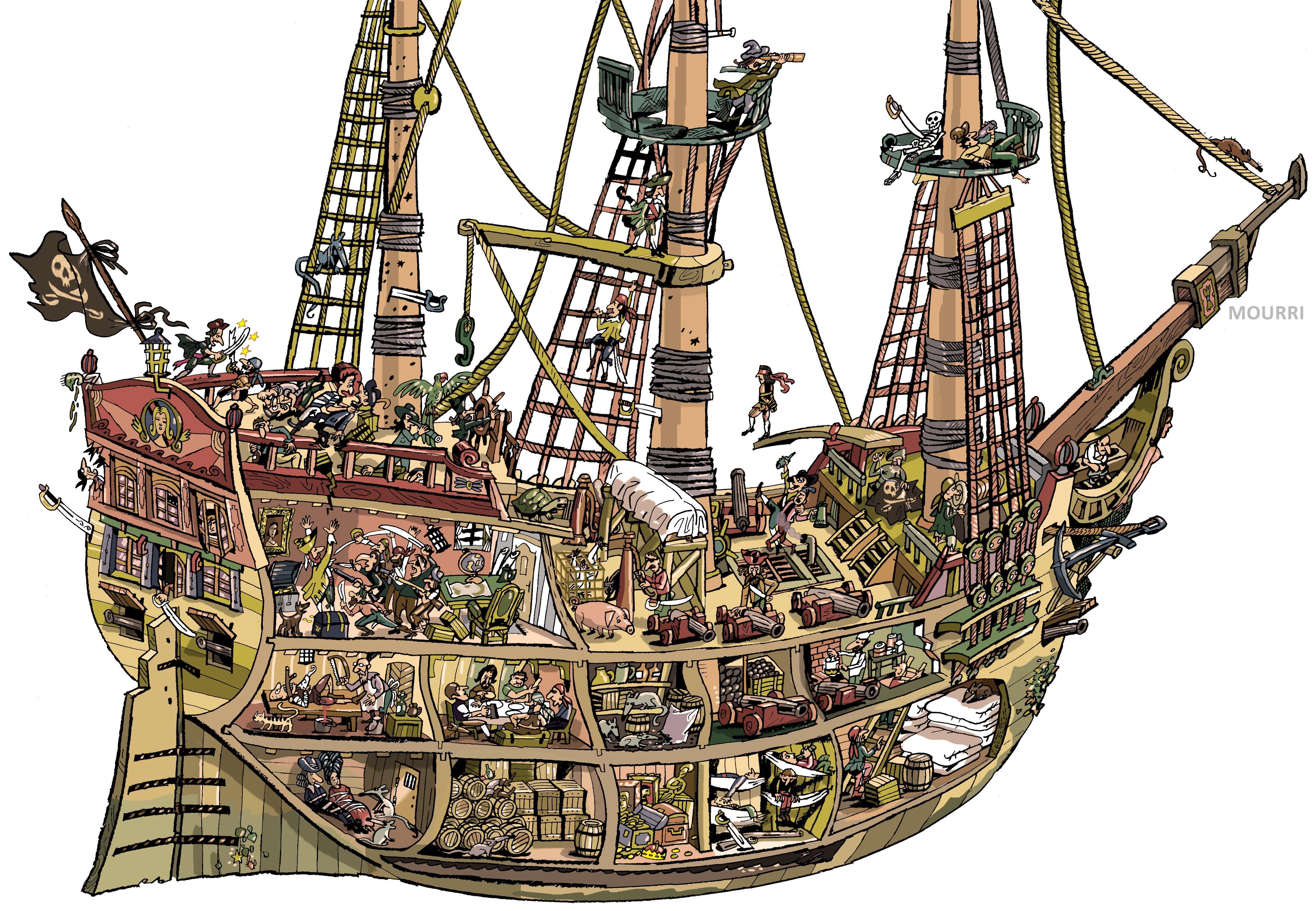 Pirate Ship Pirate Ship Real Pirate Ships Pirate Ship Drawing