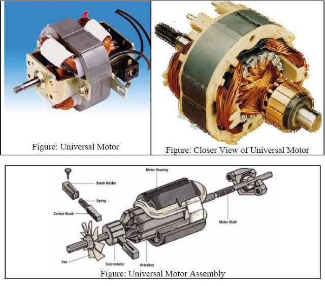 Universal Motor It is a rotating electrical machine