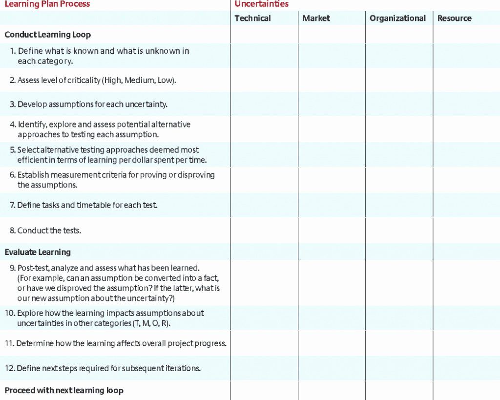 Simple Project Implementation Plan Template Best Of It Project Implementation Plan Template In 2021 How To Plan Implementation Plan Event Planning Template Simple project implementation plan template