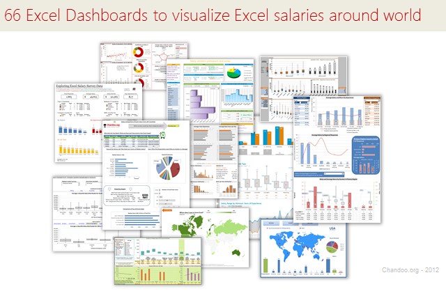 66 Excel Dashboards To Visualize Salary Survey Contest Results Jh