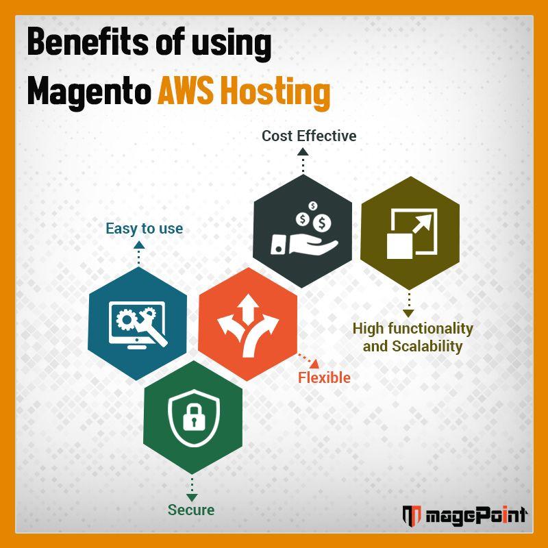 Magento AWS Hosting, Magento Cloud Hosting India - Gurgaon