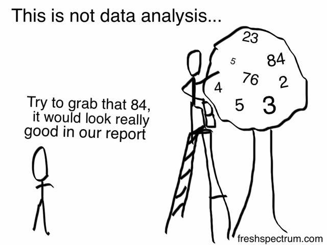 Freshspectrum  U2014 Visualizing Evaluation