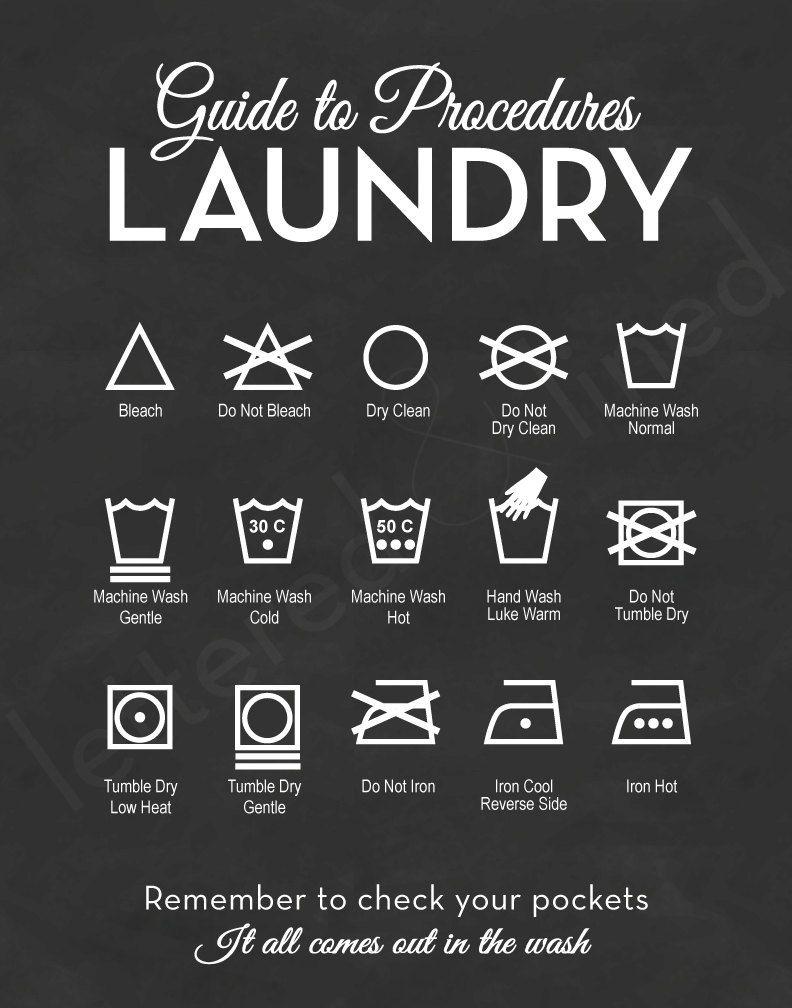 Guide to Procedures: Laundry - Retro, Mid Century, Laundry, Room, Symbols, Rules, Sign, Decor, Art, Wall, Mid-Century