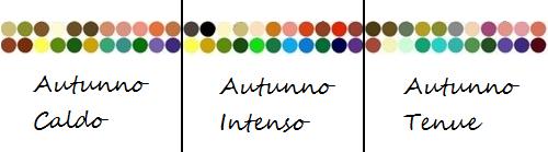 Moda per principianti: Armocromia: analisi dei colori Palette della donna autunno