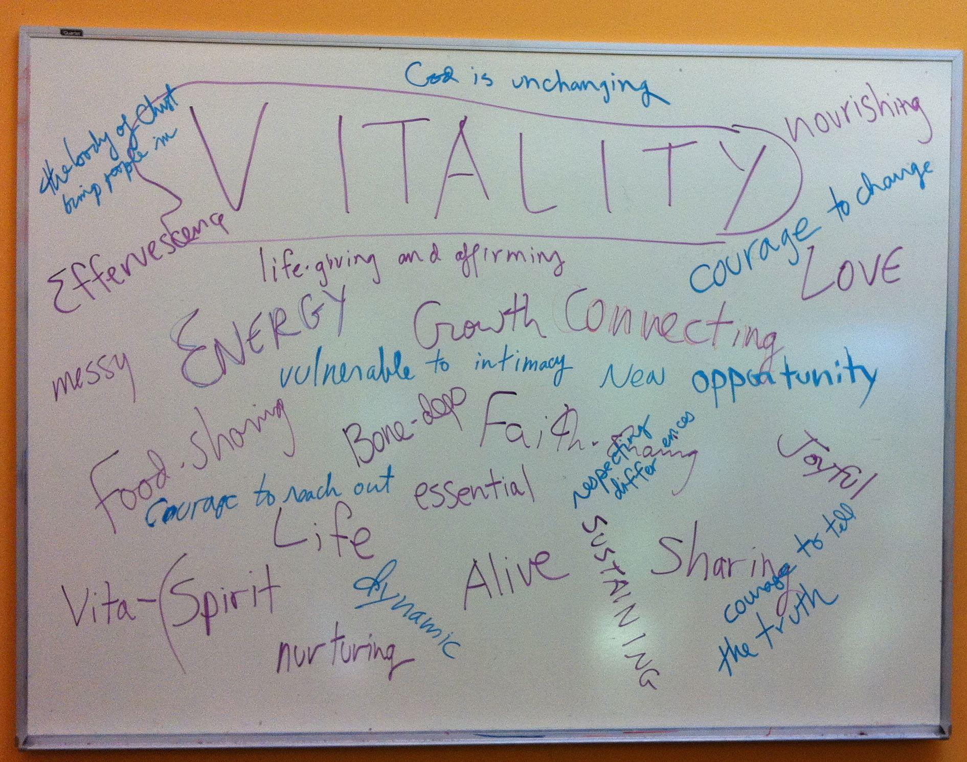 Vitality definition Vitality, Presentation, Spirit