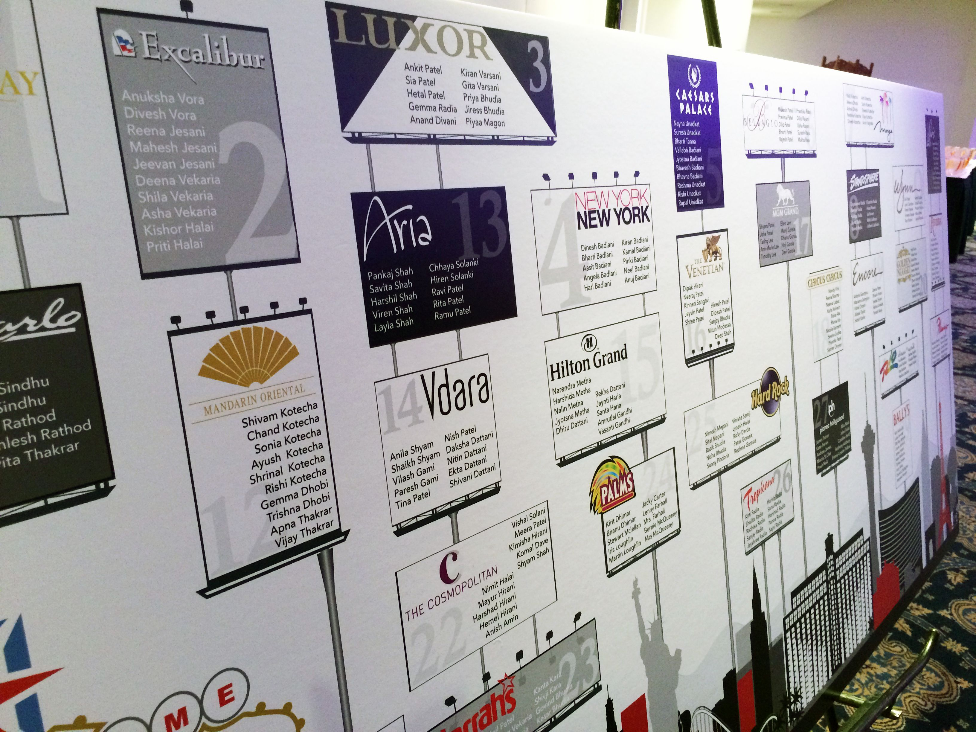 Las Vegas themed wedding reception - seating plan board by Doves ...