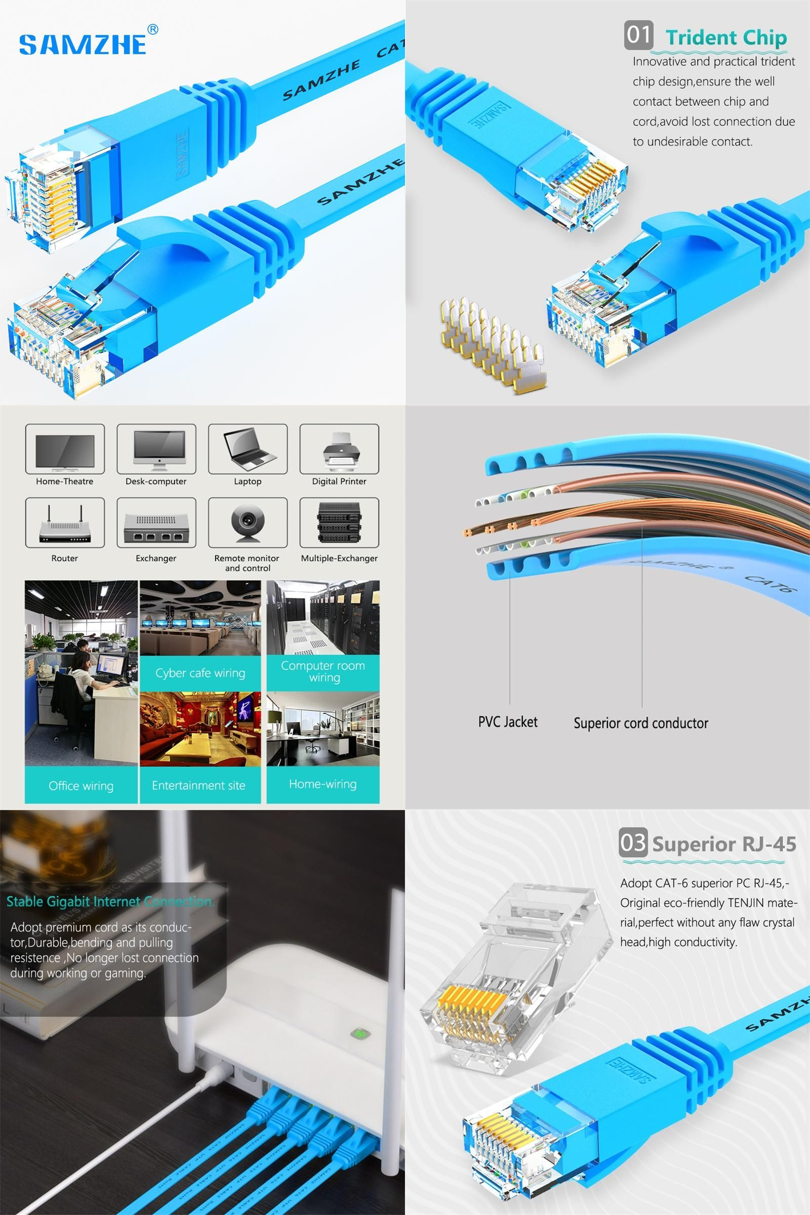 Visit To Buy Samzhe Cat6 Flat Ethernet Cable 250mhz 1000mbps Cat 6 Connection Wiring Rj45 Networking