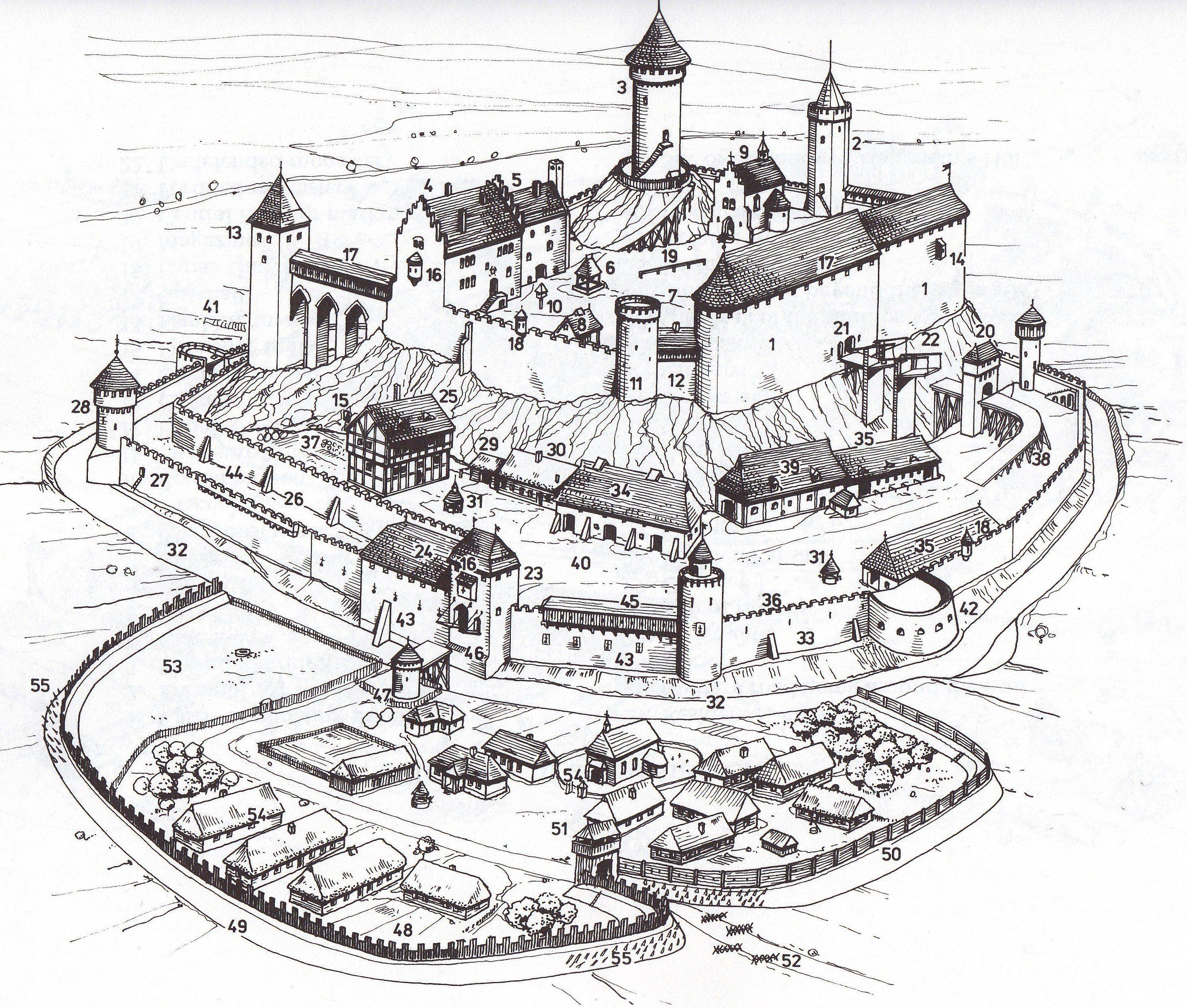 начале схема средневекового замка картинки умолчанию слой