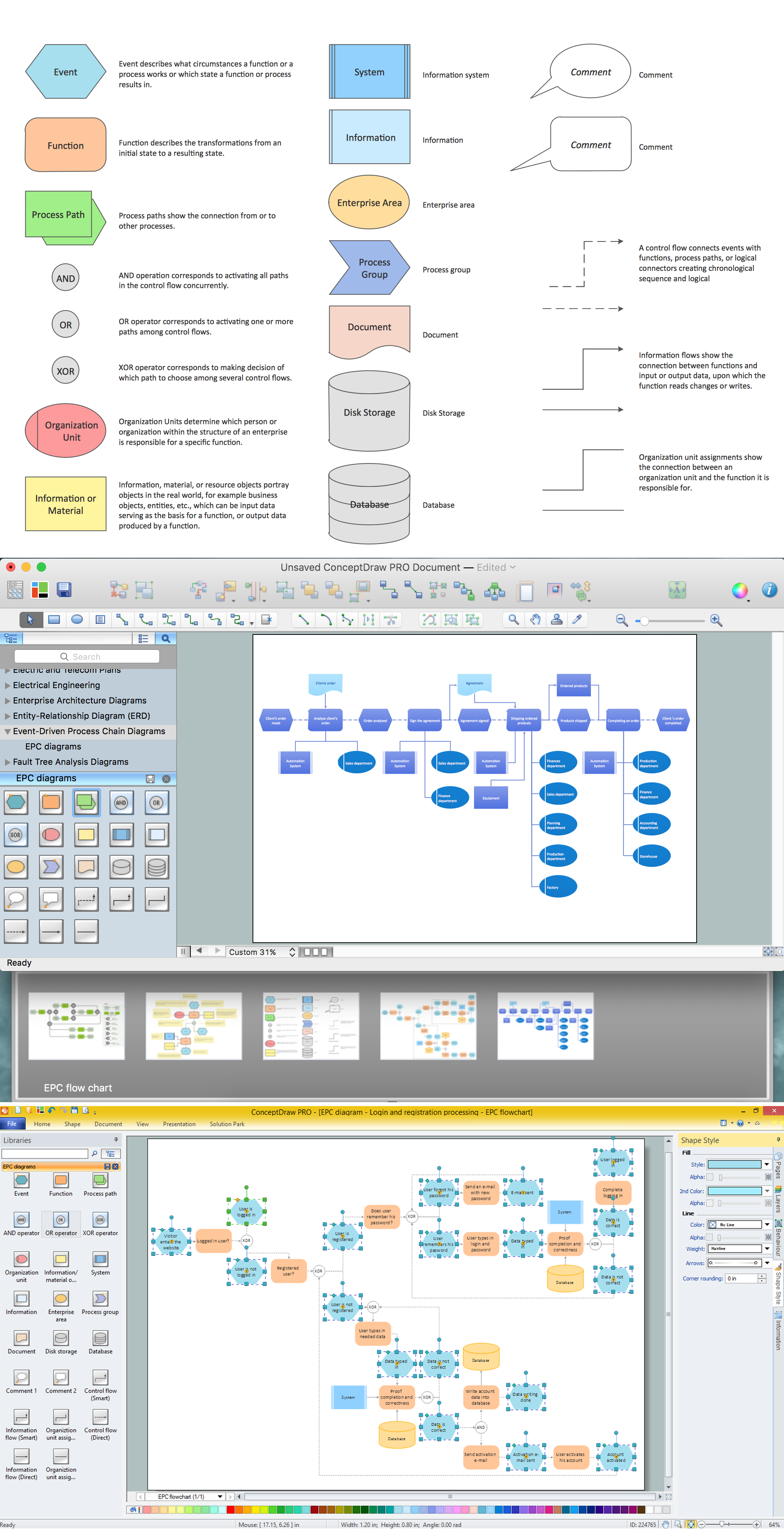The Best Tool for Business Process Modeling