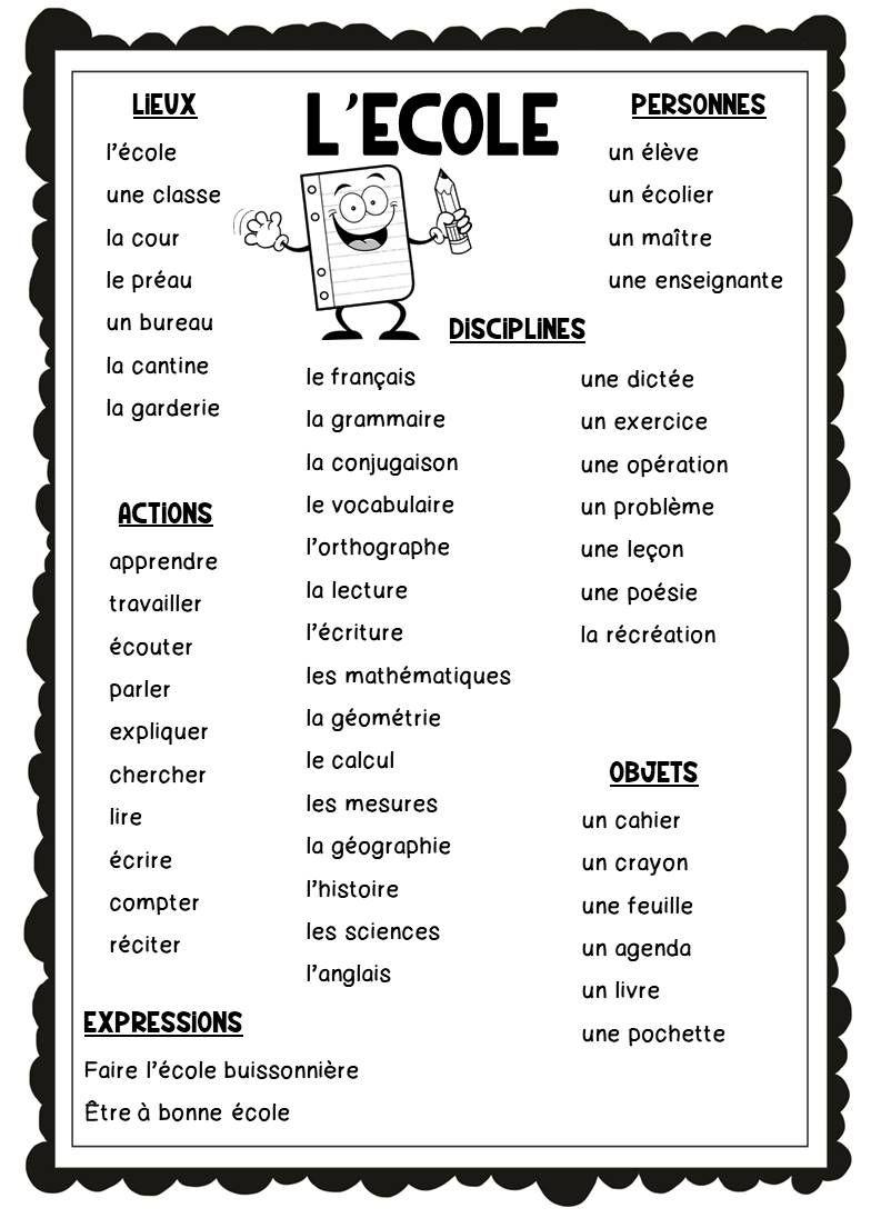 Jusqu 39 A Present J 39 Utilisais Les Ateliers Vocabulaire Cm1