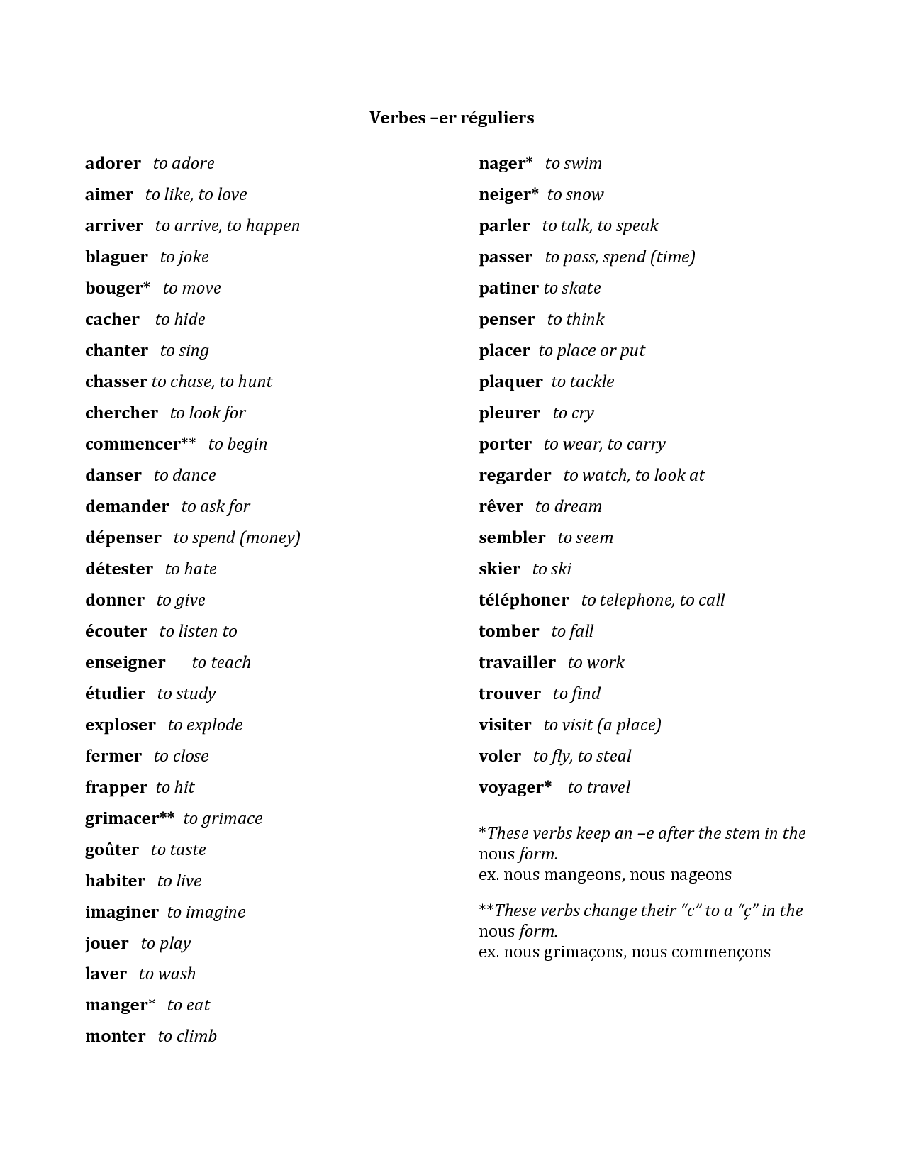 A List Of The Er Verbs In French With Translations