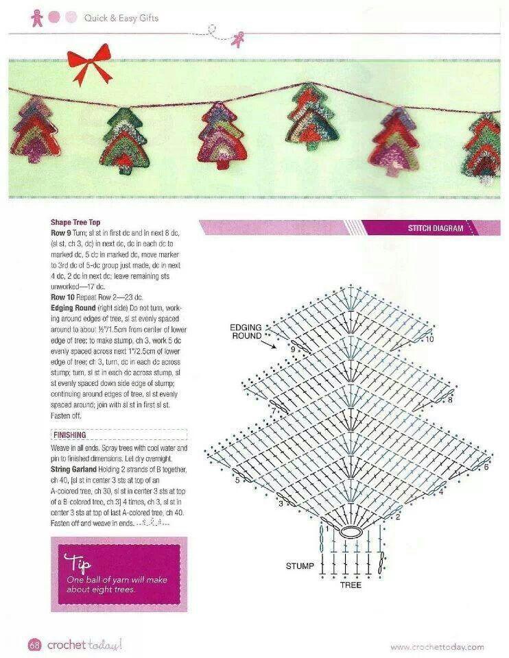 Christmas tree | NAVIDAD | Pinterest | Navidad, Dos agujas y Tejido