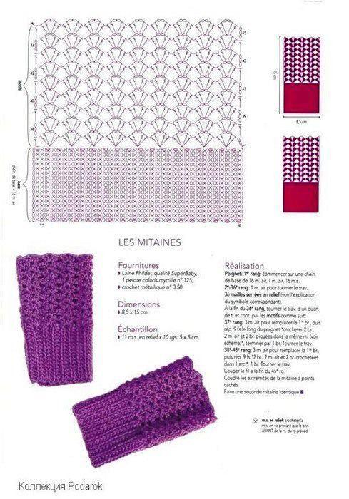 Crochet Mittens - Chart   GUANTES Y MITONES DE GANCHILLO/CROCHET ...