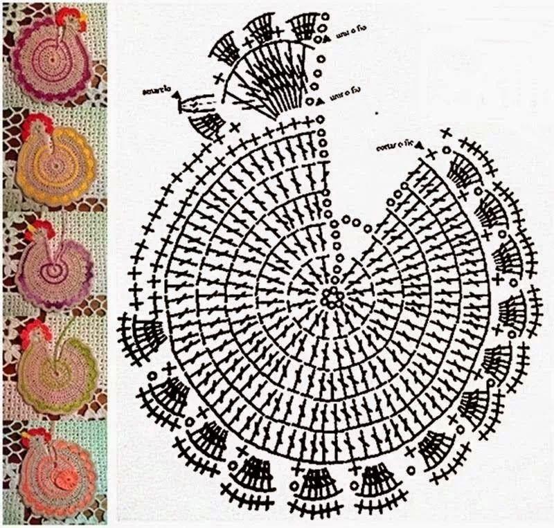 I miei lavori all 39 uncinetto schemi uncinetto presina x for Lavori all uncinetto schemi gratis