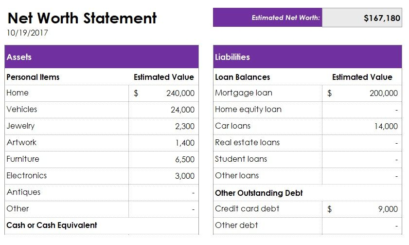 Net Worth Statement Template Excel