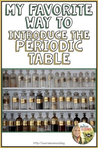 This u0027Periodic Peopleu0027 activity has become a favorite lesson and - fresh periodic table aqa gce