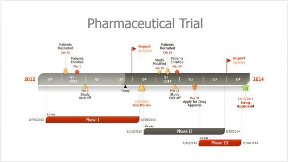 How to easily make pharmaceutical project timelines in powerpoint clinical trial project template easily made with free powerpoint timeline maker office timeline toneelgroepblik Choice Image