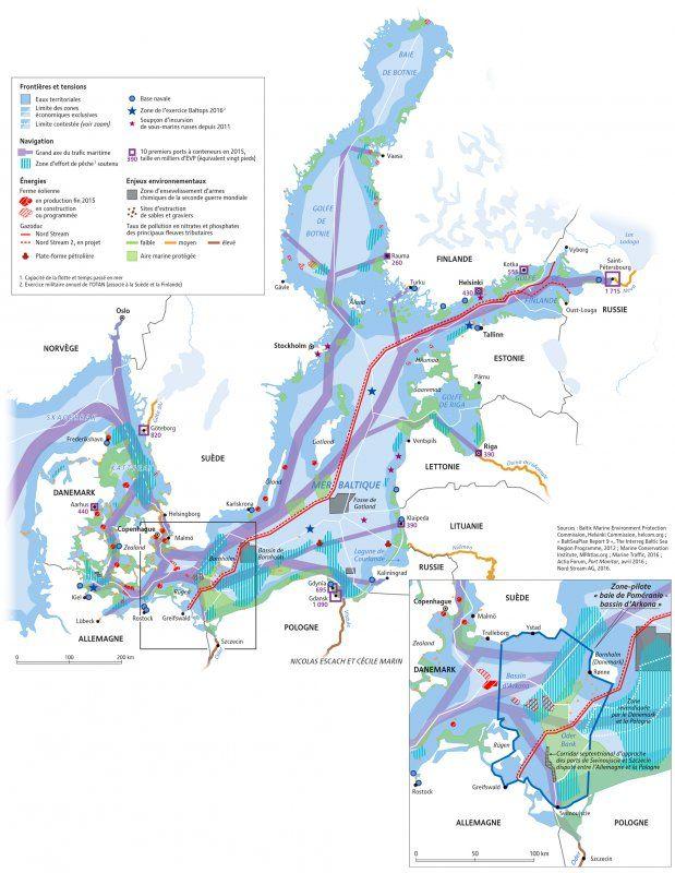 partage de la mer en Baltique