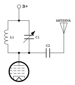 Low Power AM Transmitter Antenna Matching | Antennae-Transmit/Receive