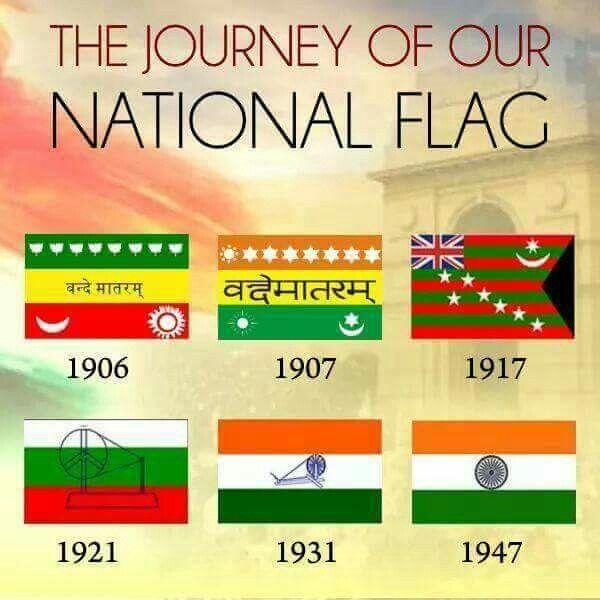 Indian flag   Random thoughts   Indian independence day, History of