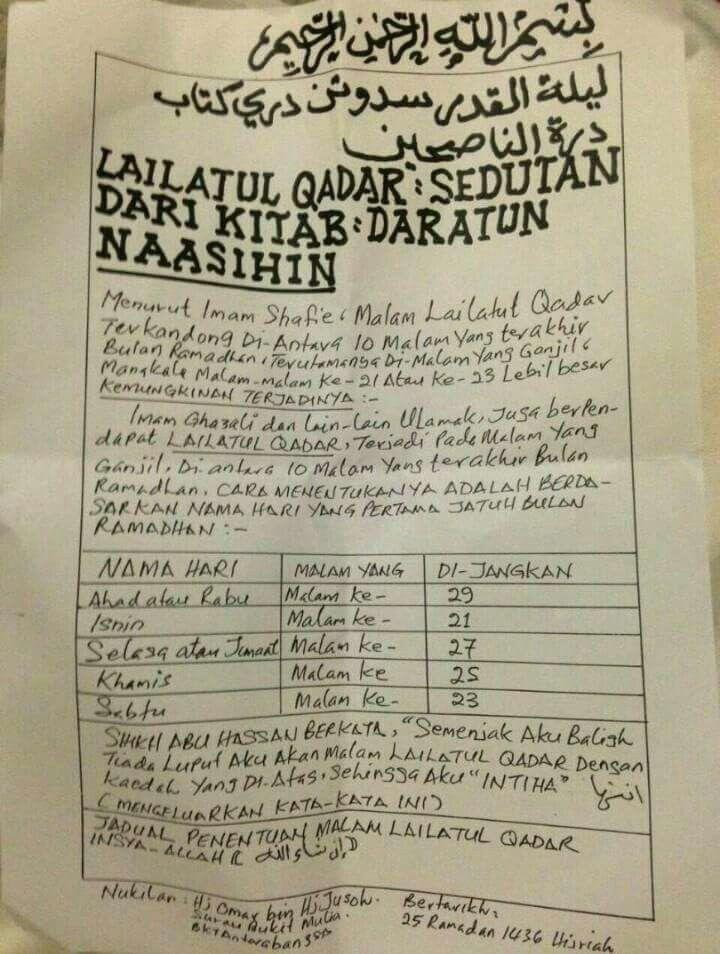 Petua Imam Ghazali Mencari Lailatul Qadar 1 Jika Awal Puasa
