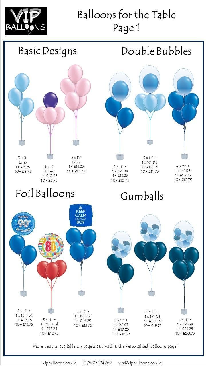 Good No Cost Birthday Balloons decorations Thoughts Birthday parties tend to be massive events thro