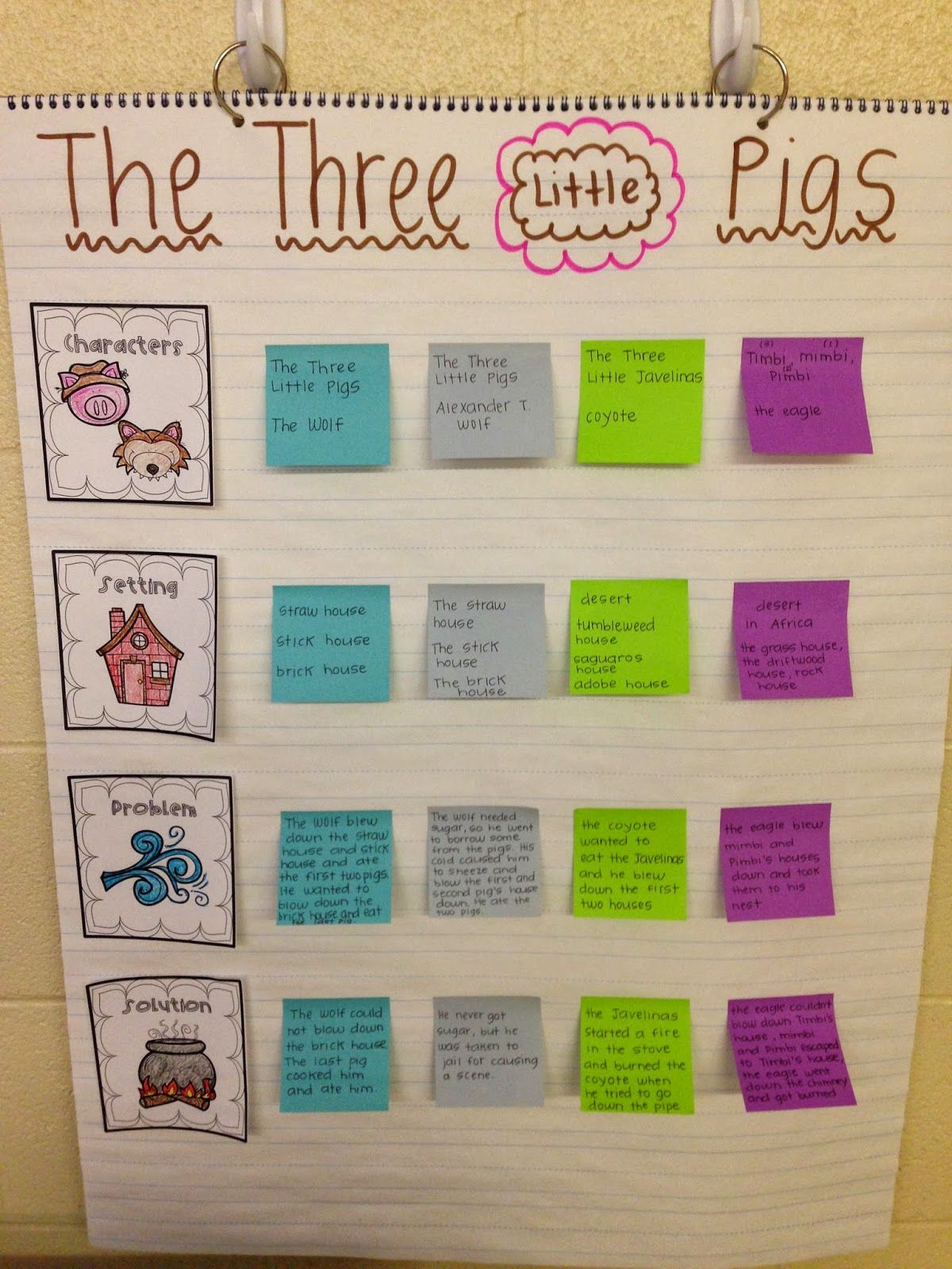 Fairy Tales Are One Of My Favorite Units To Teach Not Only Do I Love Reading Them Aloud To My