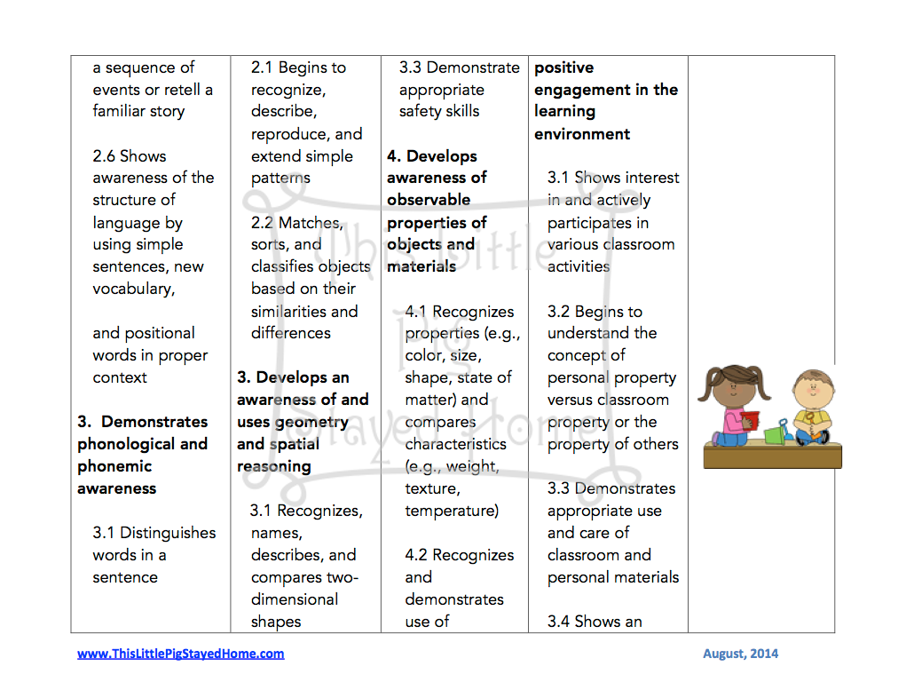 Curriculum for Ages 34 Homeschool lesson plans